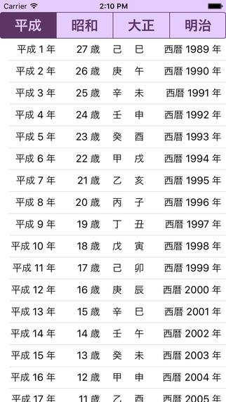 一覧 西暦 和 暦