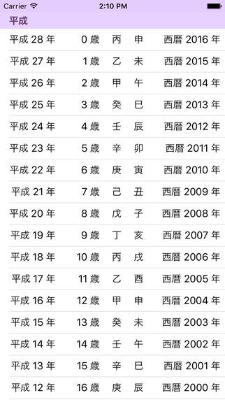 年齢早見表 〜和暦/干支対応〜 ...